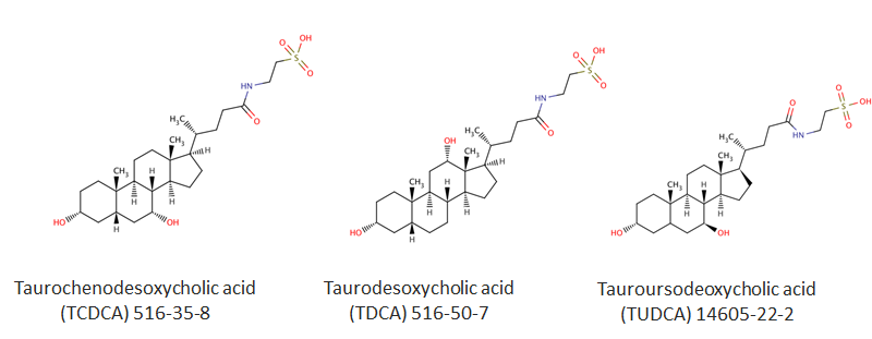 Bile acids structure and name